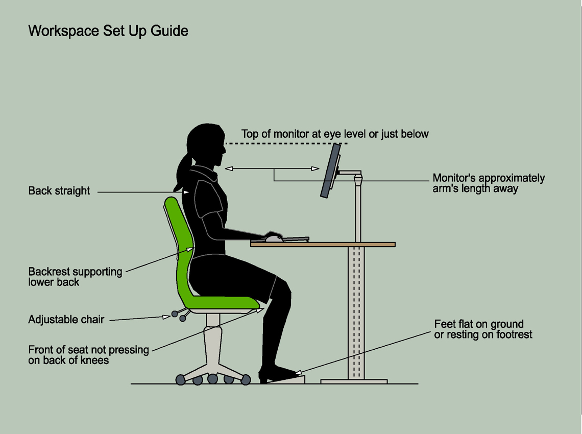 Office Ergonomics Whitespace Consultants